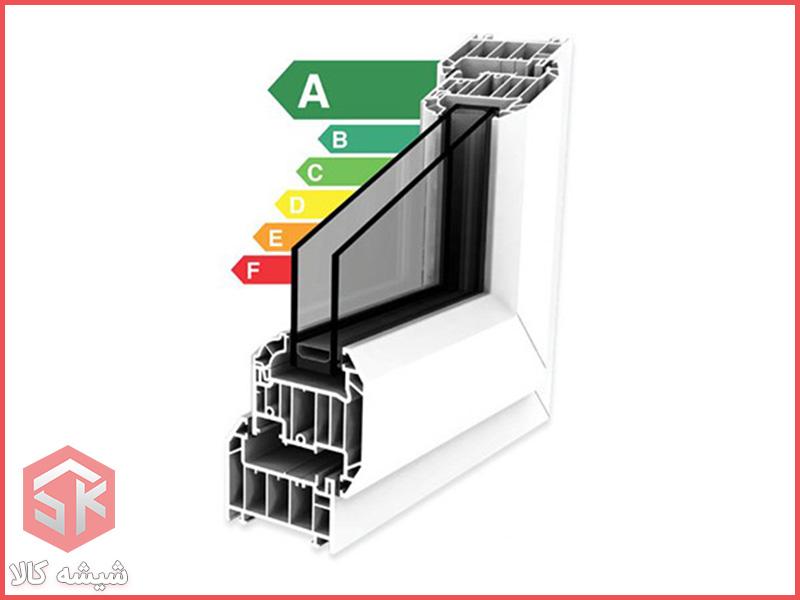 رده انرژی پنجره دوجداره